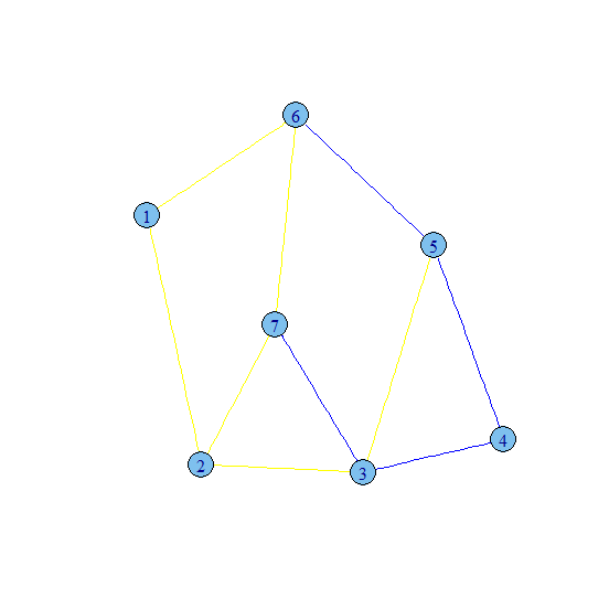 Re: [igraph] Multiplex networks: Edge type related metrics